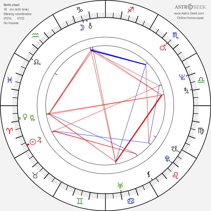 Jitka Smutná - Astrology Natal Birth Chart