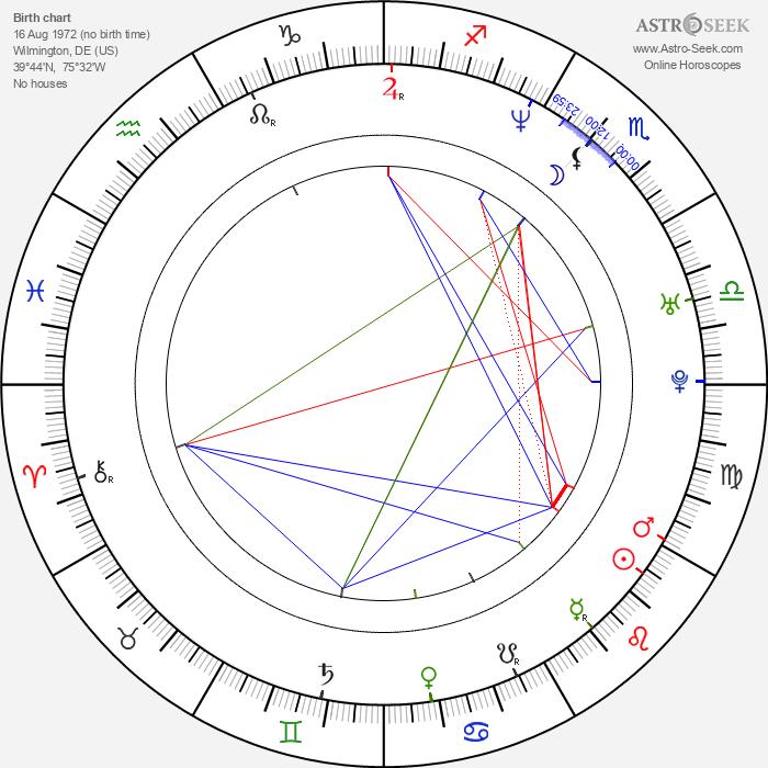 JJ Garvine - Astrology Natal Birth Chart