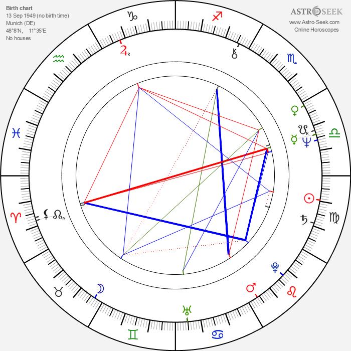 Jo Baier - Astrology Natal Birth Chart