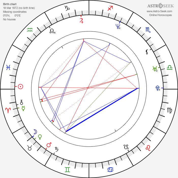 Jo Blankenburg - Astrology Natal Birth Chart