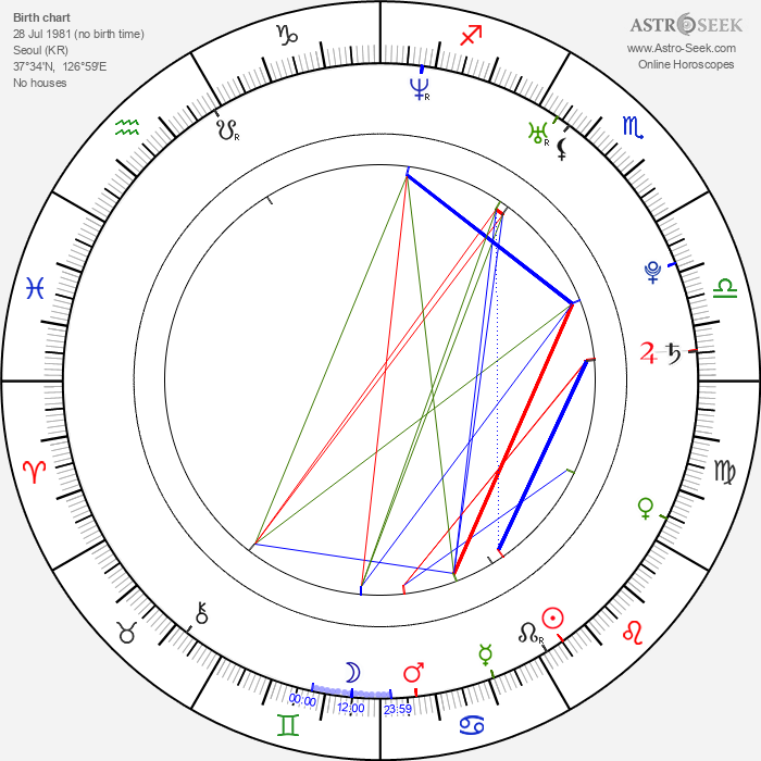 Jo In-sung - Astrology Natal Birth Chart