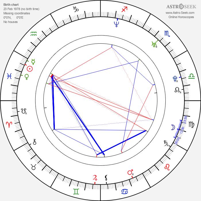 Jo Joyner - Astrology Natal Birth Chart