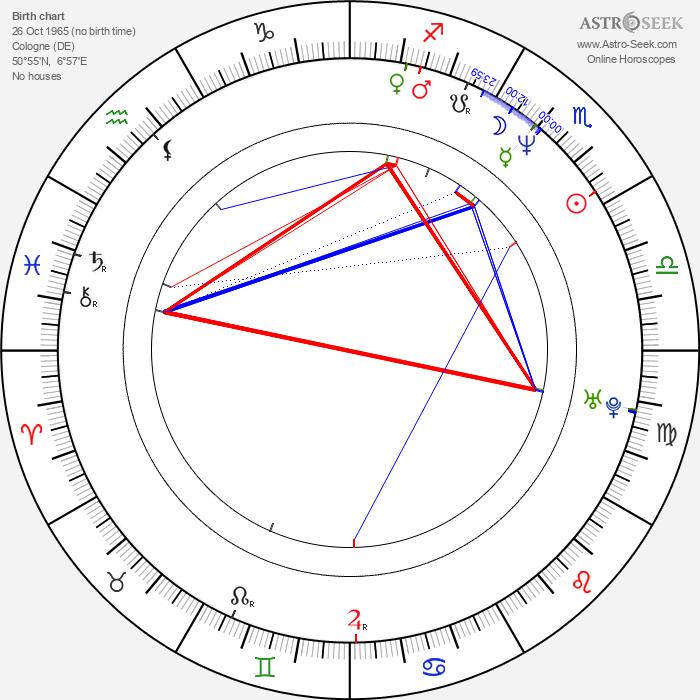 Joachim Paul Assböck - Astrology Natal Birth Chart
