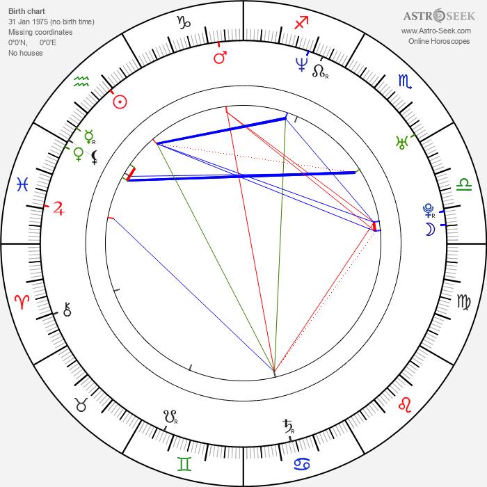 Joachim Rafaelsen - Astrology Natal Birth Chart