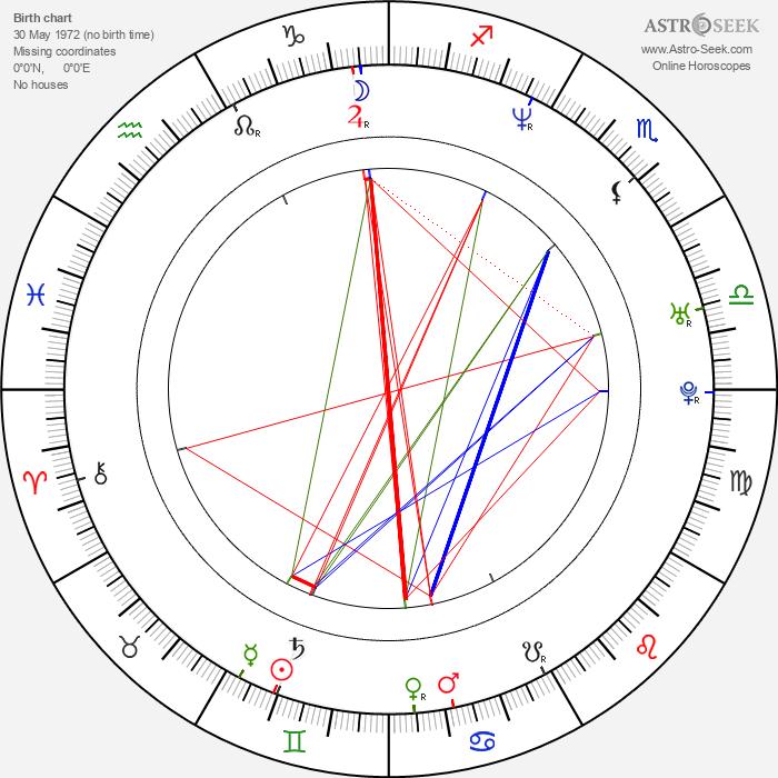 Joachim Rønning - Astrology Natal Birth Chart