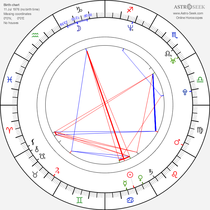 Joakim Wennergren - Astrology Natal Birth Chart