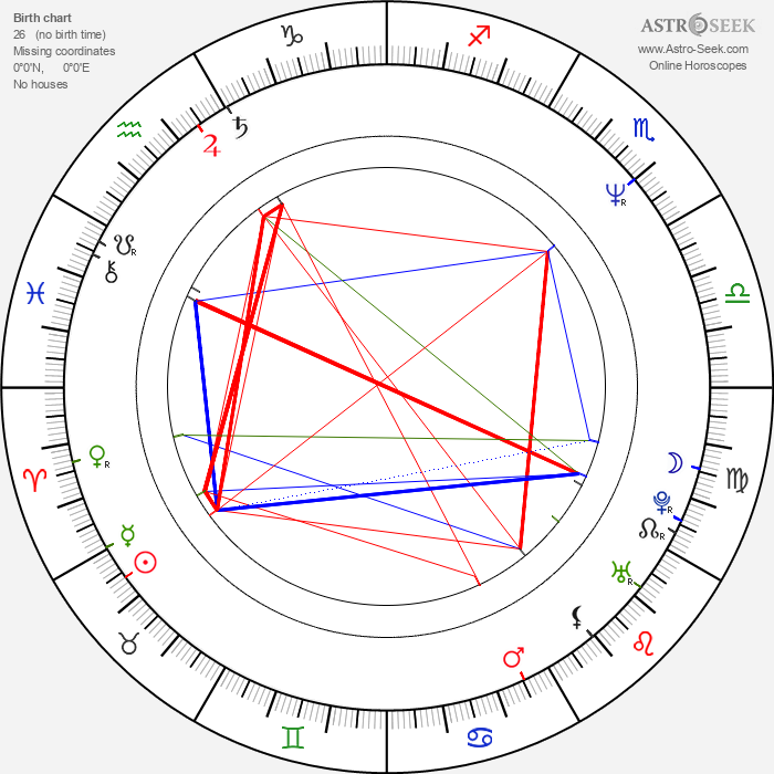 Joan Chen - Astrology Natal Birth Chart