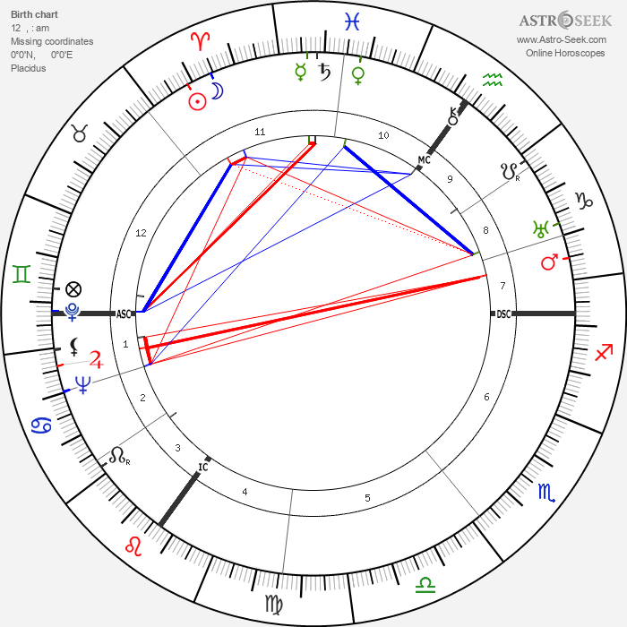 Joan Grant - Astrology Natal Birth Chart