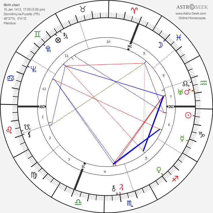 Joan of Arc - The Maid of Orléans - Astrology Natal Birth Chart