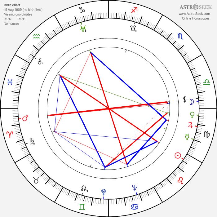 Joan Peers - Astrology Natal Birth Chart