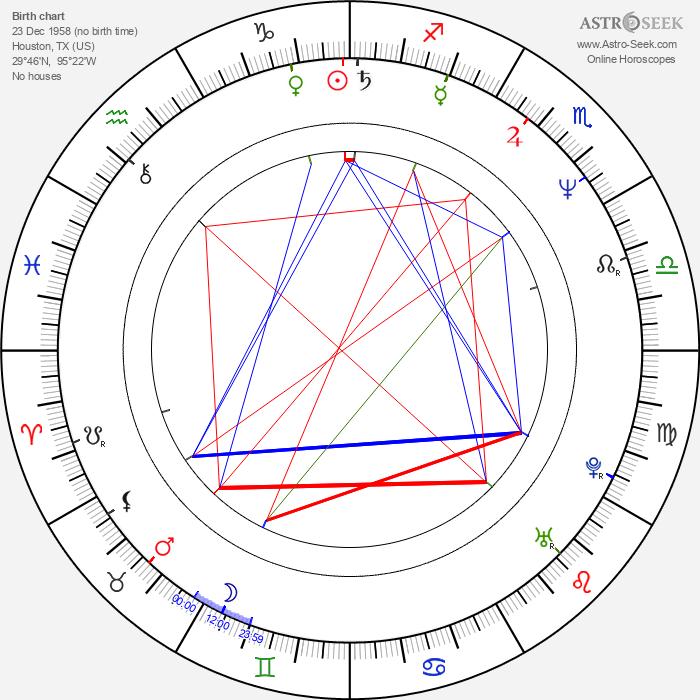 Joan Severance - Astrology Natal Birth Chart
