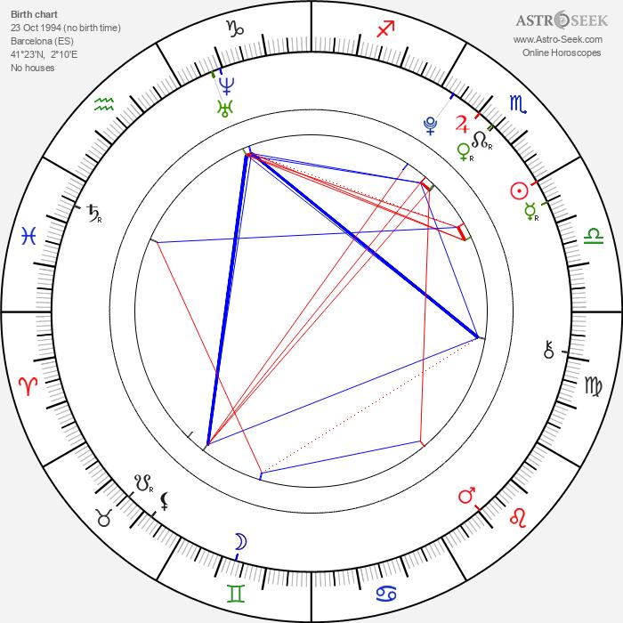 Joana Vilapuig - Astrology Natal Birth Chart