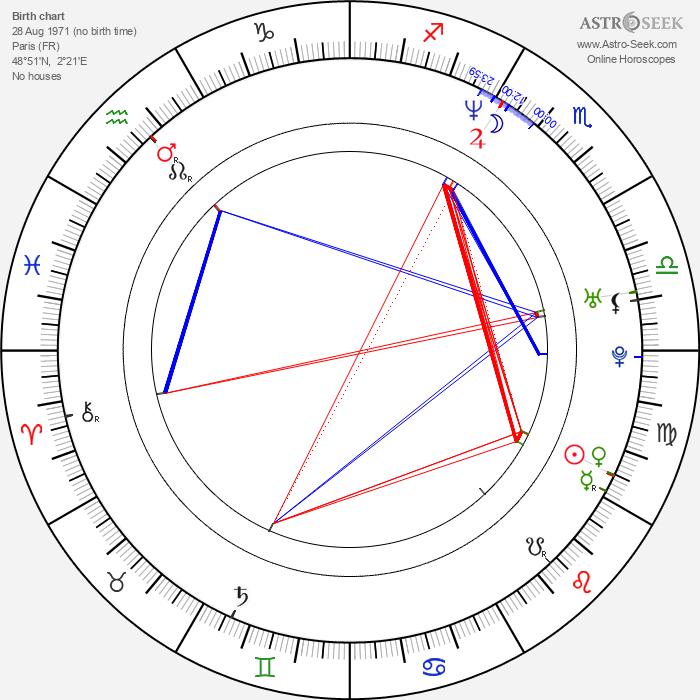 Joann Sfar - Astrology Natal Birth Chart