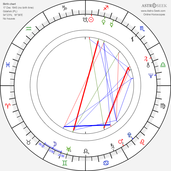 Joanna Bogacka - Astrology Natal Birth Chart