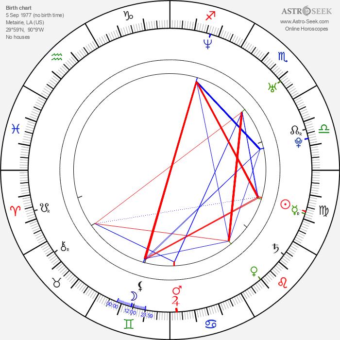 Joanna Doherty - Astrology Natal Birth Chart