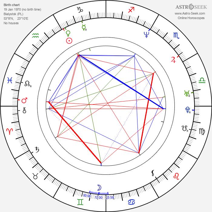 Joanna Domańska - Astrology Natal Birth Chart