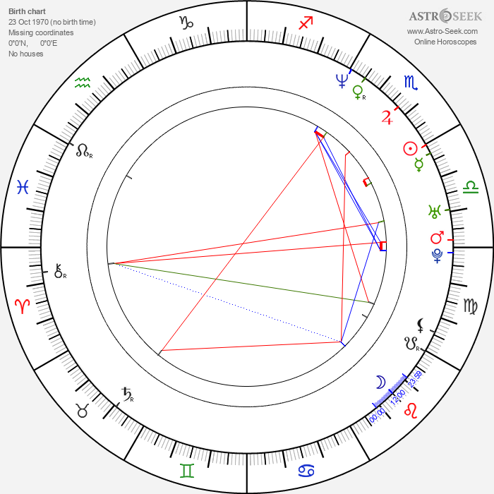 Joanna Jedrejek - Astrology Natal Birth Chart
