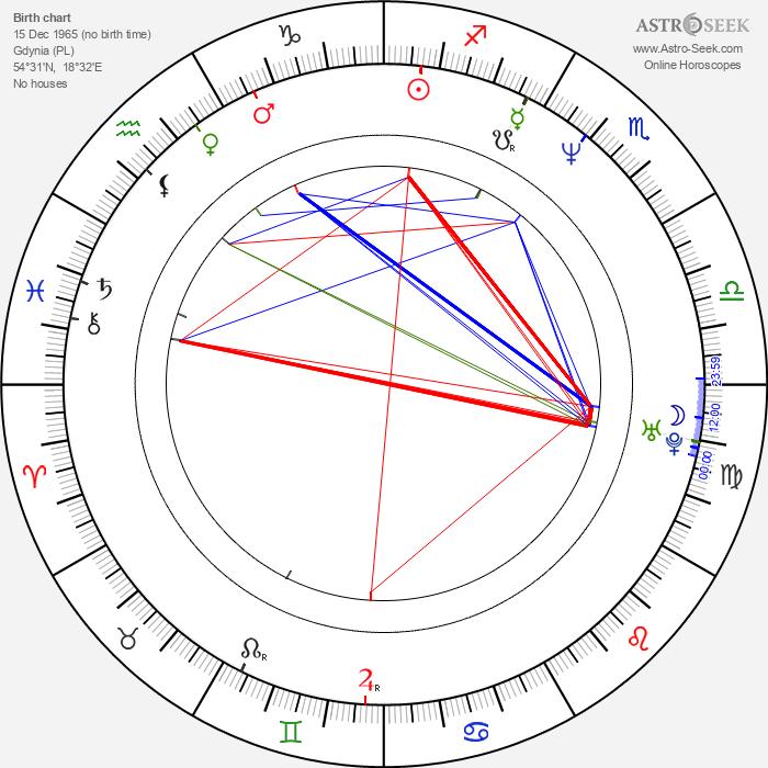 Joanna Jezewska - Astrology Natal Birth Chart