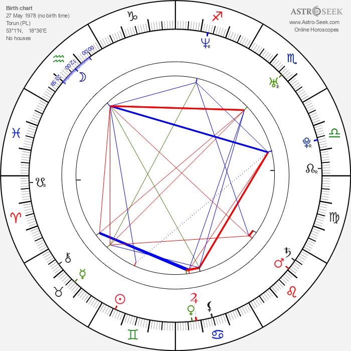 Joanna Koroniewska - Astrology Natal Birth Chart