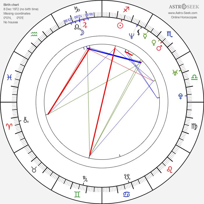 Joanna Kos - Astrology Natal Birth Chart