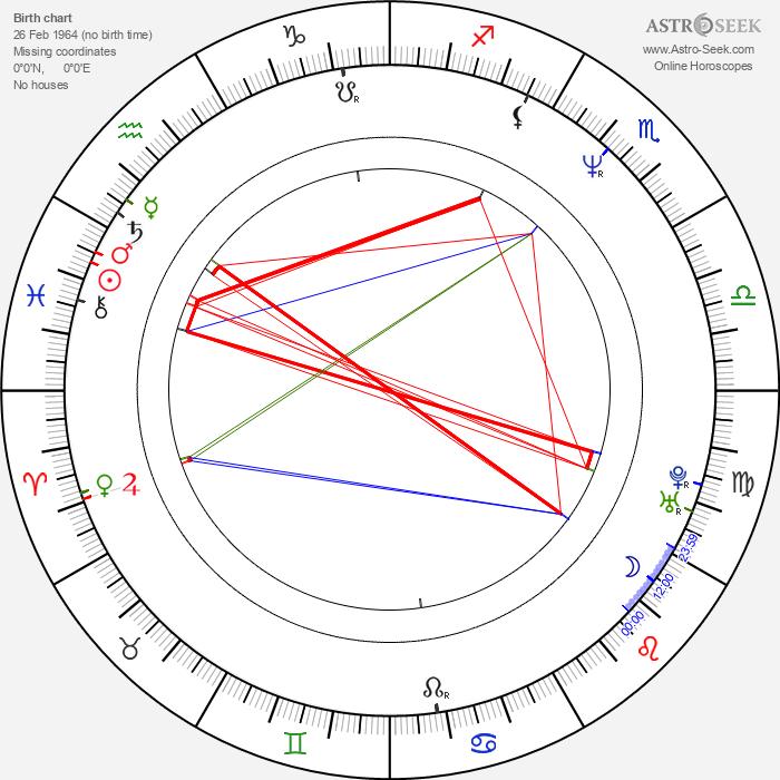 Joanna Kreft - Astrology Natal Birth Chart