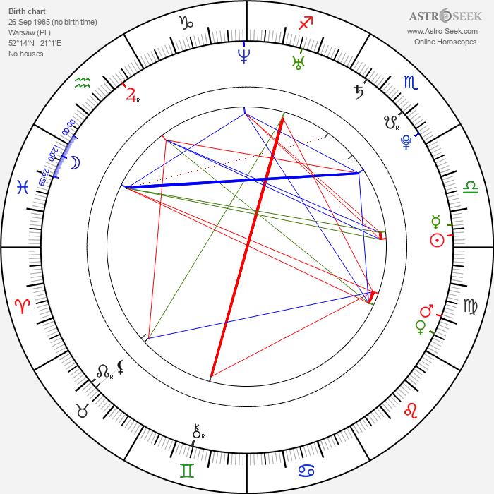 Joanna Moskwa - Astrology Natal Birth Chart