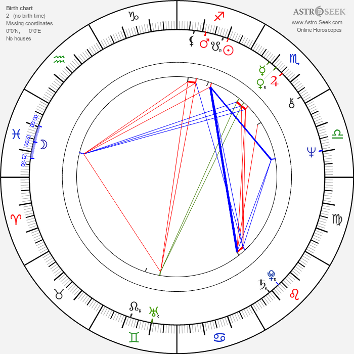 Joanna Sobieska - Astrology Natal Birth Chart
