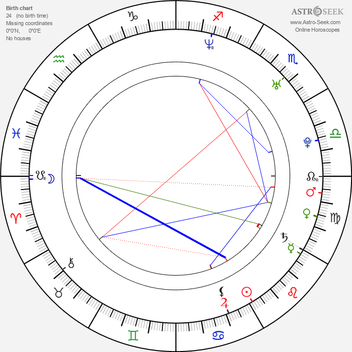 Joanna Taylor - Astrology Natal Birth Chart