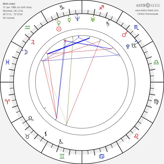 Joannie Rochette - Astrology Natal Birth Chart