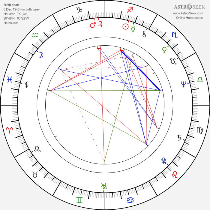 JoBeth Williams - Astrology Natal Birth Chart