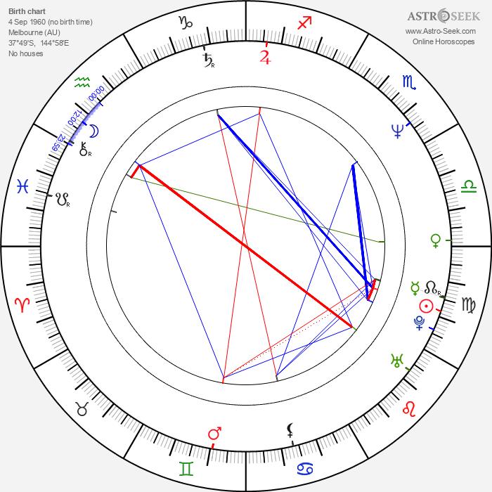Jocelyn Moorhouse - Astrology Natal Birth Chart