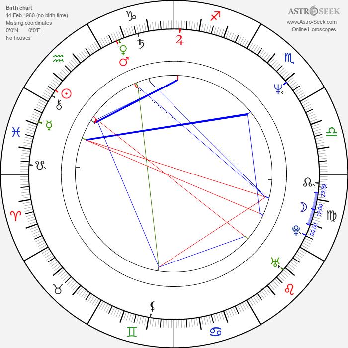 Jocelyn Pook - Astrology Natal Birth Chart