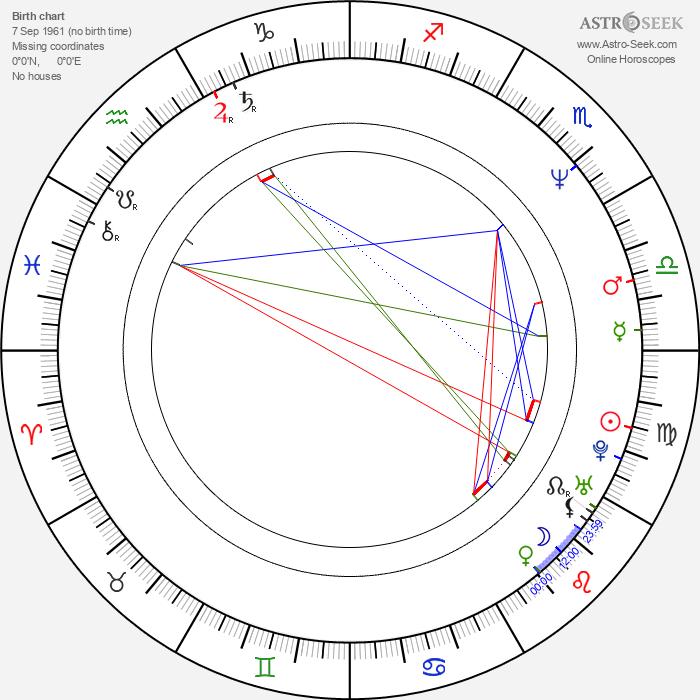 Jochen Horst - Astrology Natal Birth Chart