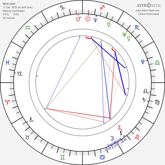 Jochum ten Haaf - Astrology Natal Birth Chart
