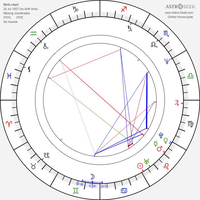 Jockel Tschiersch - Astrology Natal Birth Chart