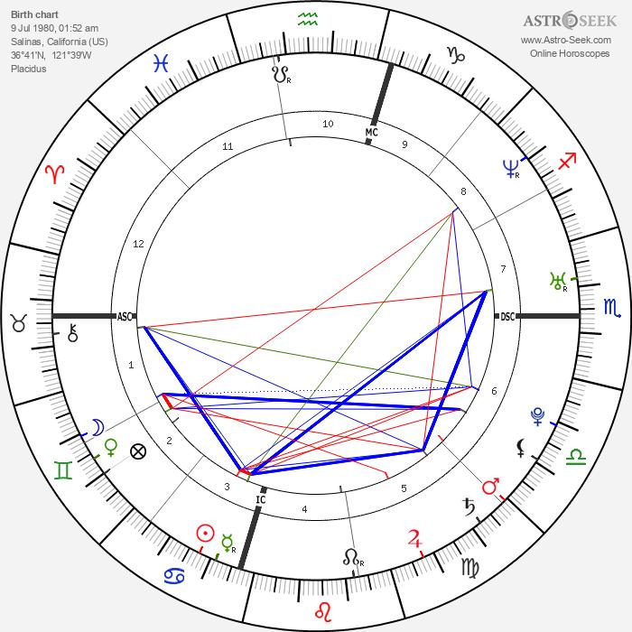 Jodi Arias - Astrology Natal Birth Chart