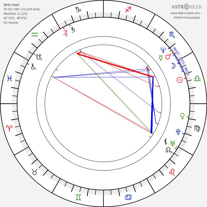 Jodi Benson - Astrology Natal Birth Chart
