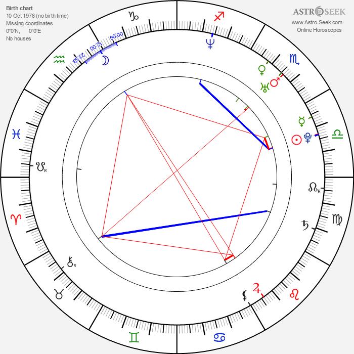 Jodi Lyn O'Keefe - Astrology Natal Birth Chart