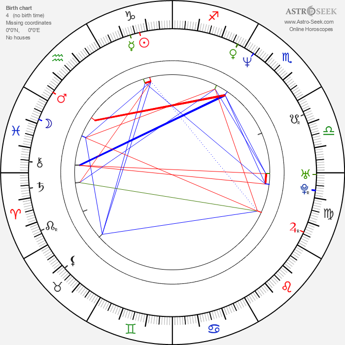 Jodie Dorday - Astrology Natal Birth Chart