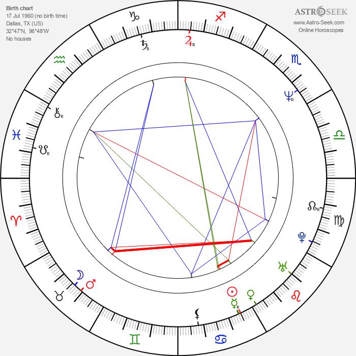 Jodie Fisher - Astrology Natal Birth Chart