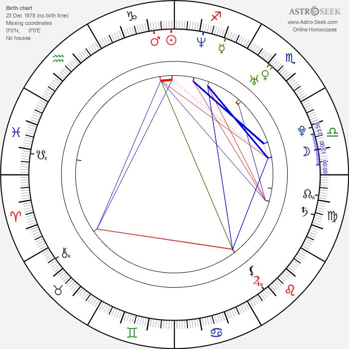Jodie Marsh - Astrology Natal Birth Chart