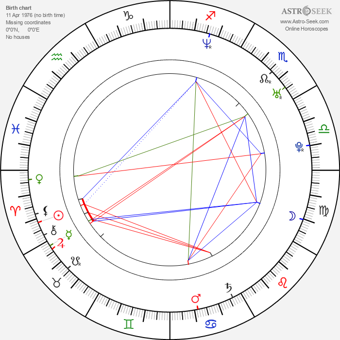 Jodie Moore - Astrology Natal Birth Chart