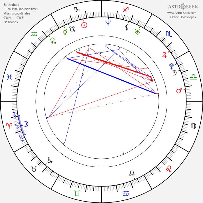 Jodie Whittaker - Astrology Natal Birth Chart