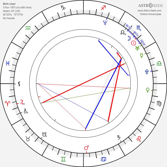 Jody Quaranta - Astrology Natal Birth Chart