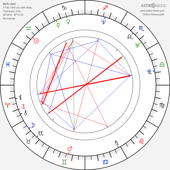 Jody Shelley - Astrology Natal Birth Chart
