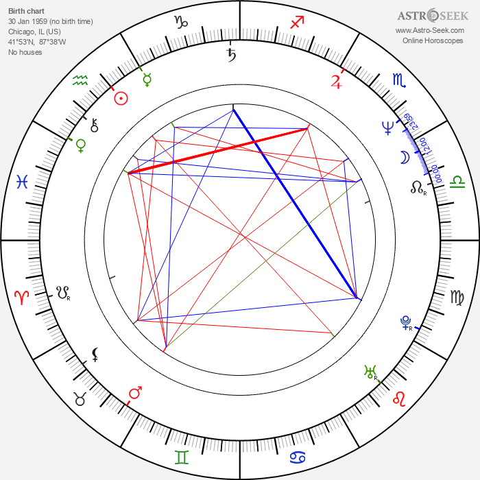 Jody Watley - Astrology Natal Birth Chart