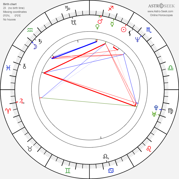 Joe Ahearne - Astrology Natal Birth Chart