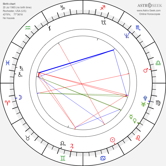 Joe Arlaukas - Astrology Natal Birth Chart