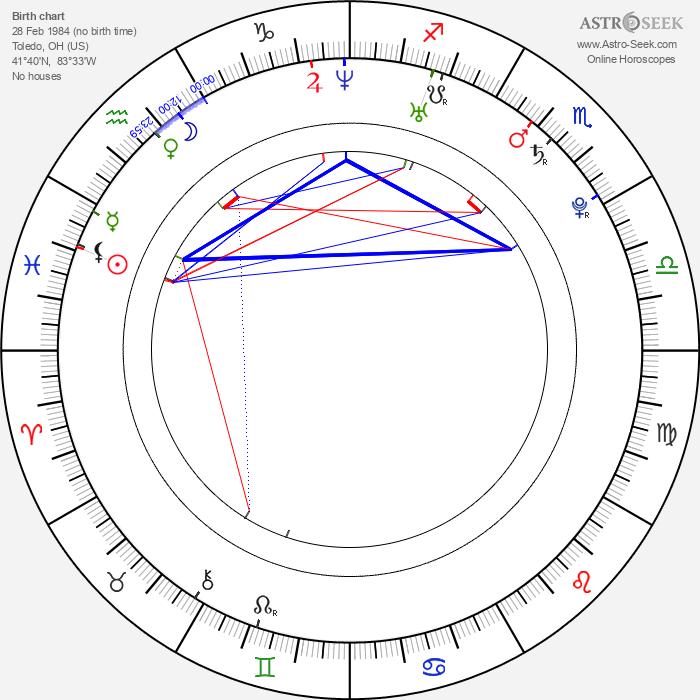 Joe Burke - Astrology Natal Birth Chart
