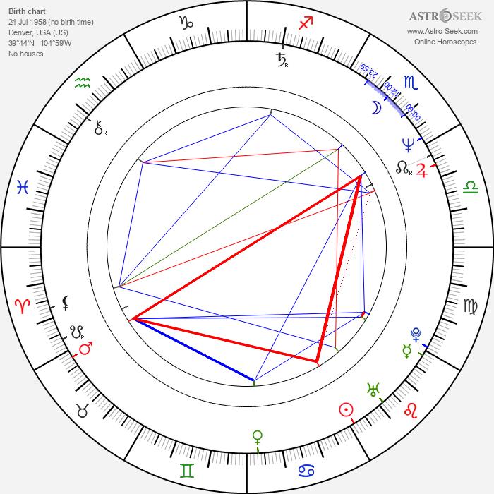 Joe Carroll - Astrology Natal Birth Chart